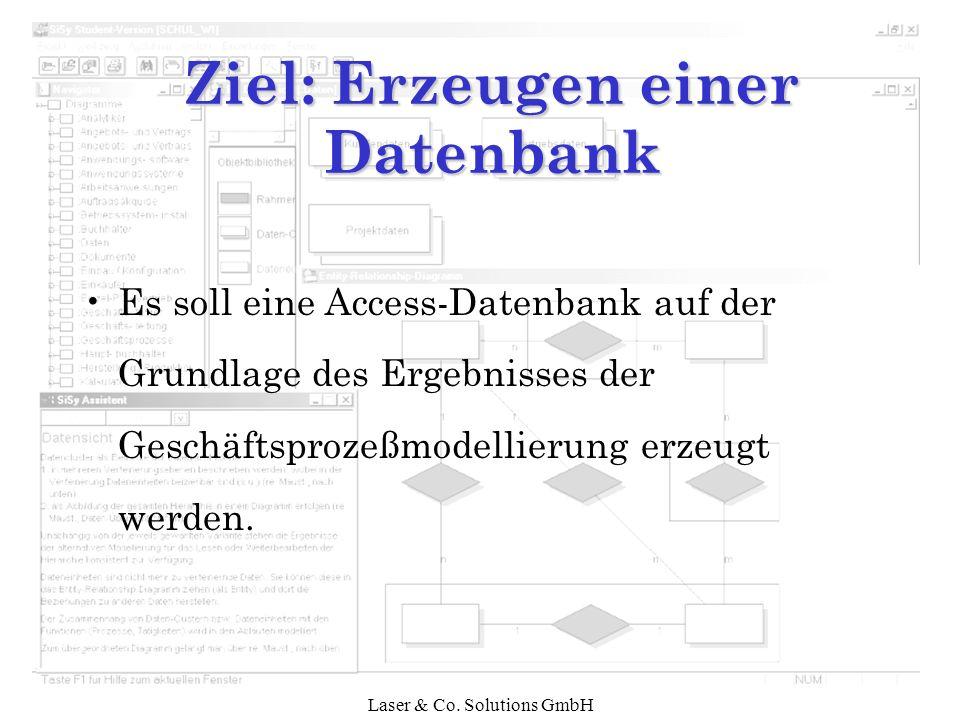 Ziel: Erzeugen einer Datenbank