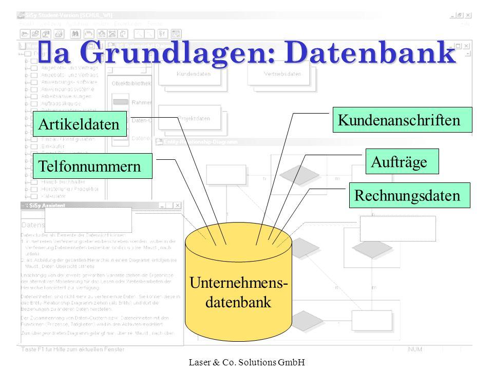 Êa Grundlagen: Datenbank