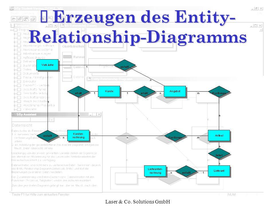 Ë Erzeugen des Entity-Relationship-Diagramms