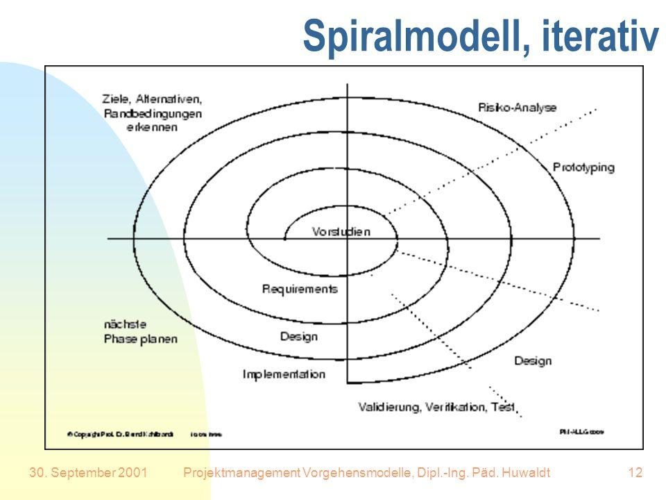 Spiralmodell, iterativ