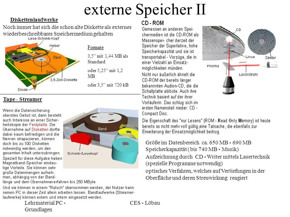 externe Speicher II Diskettenlaufwerke