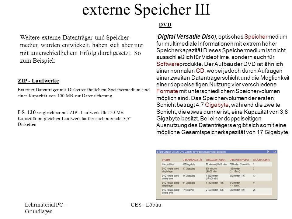 externe Speicher III DVD.