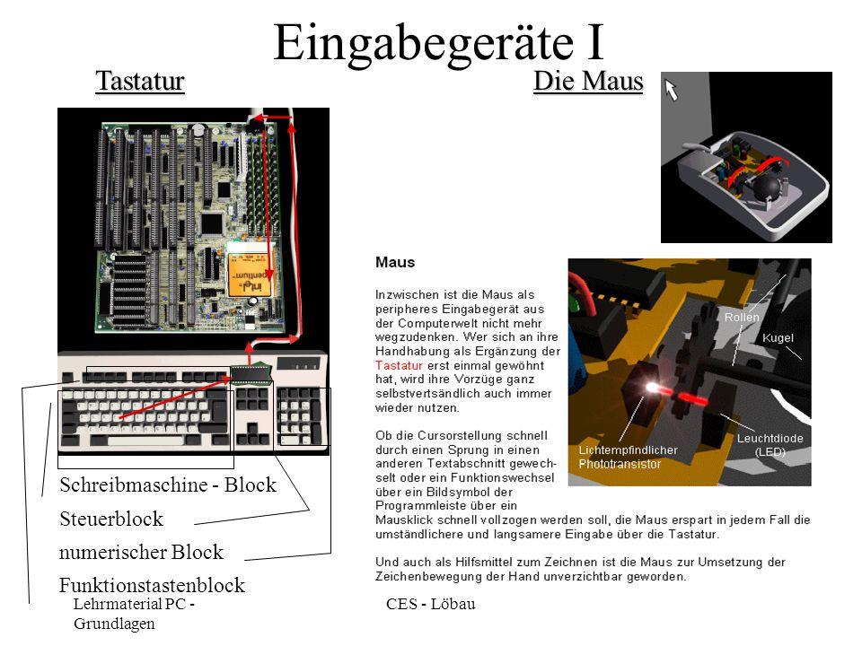 Eingabegeräte I Tastatur Die Maus Schreibmaschine - Block Steuerblock