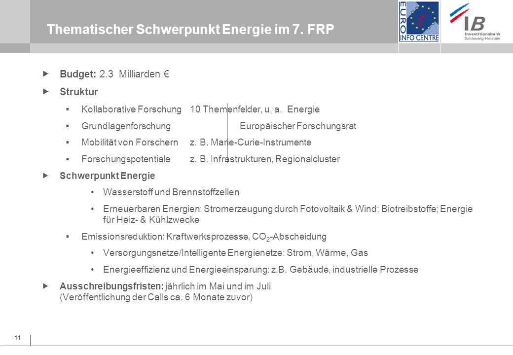 Thematischer Schwerpunkt Energie im 7. FRP