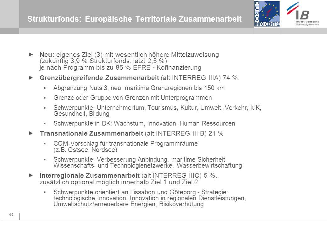 Strukturfonds: Europäische Territoriale Zusammenarbeit