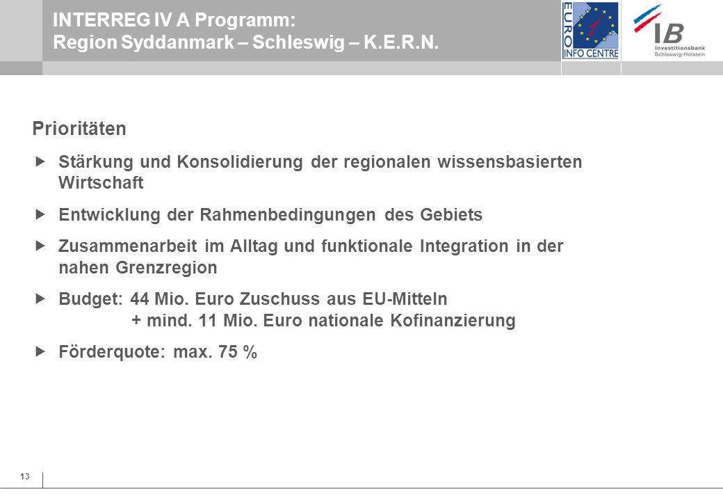 INTERREG IV A Programm: Region Syddanmark – Schleswig – K.E.R.N.
