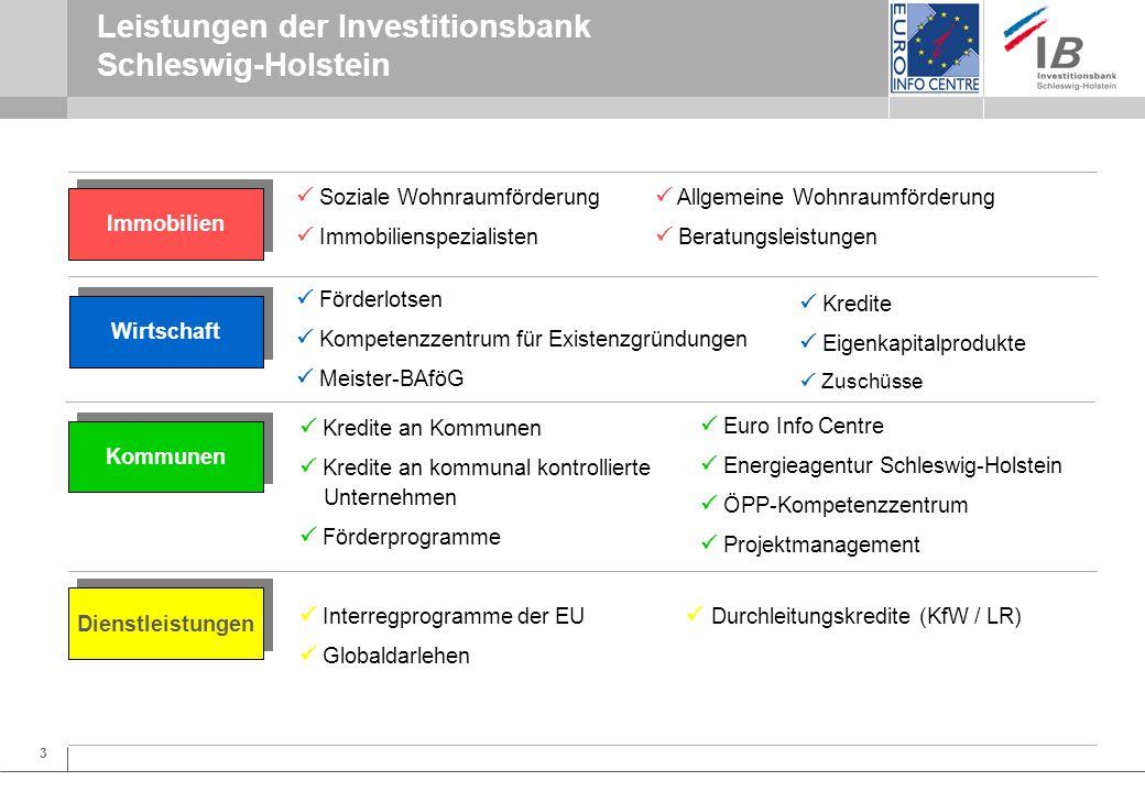 Leistungen der Investitionsbank Schleswig-Holstein