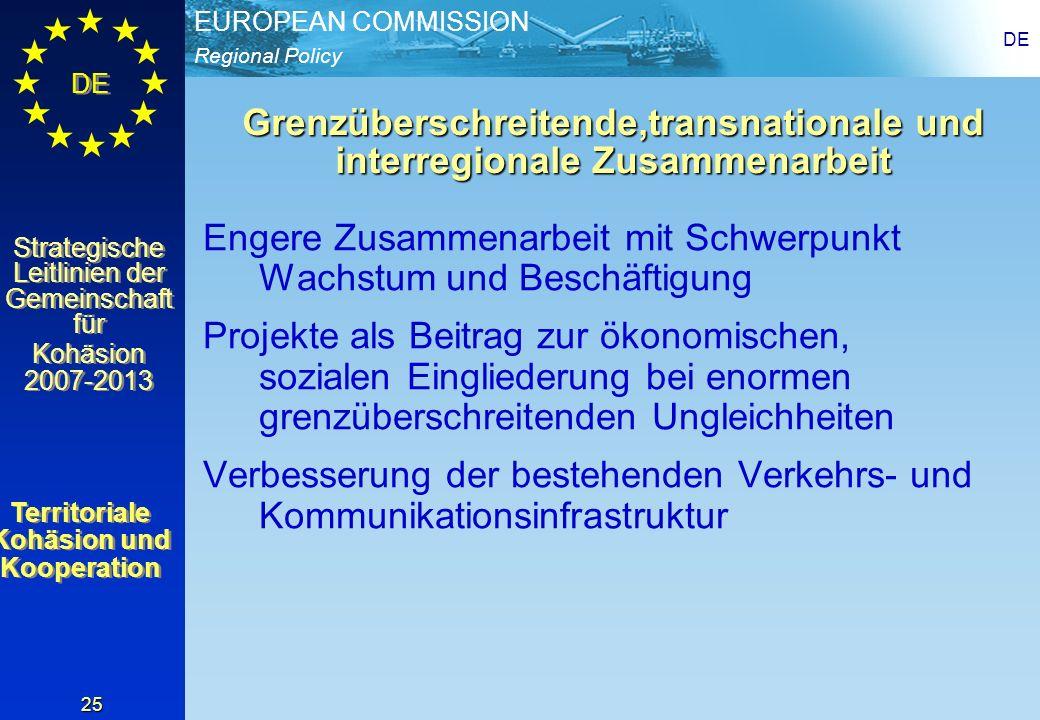 Grenzüberschreitende,transnationale und interregionale Zusammenarbeit