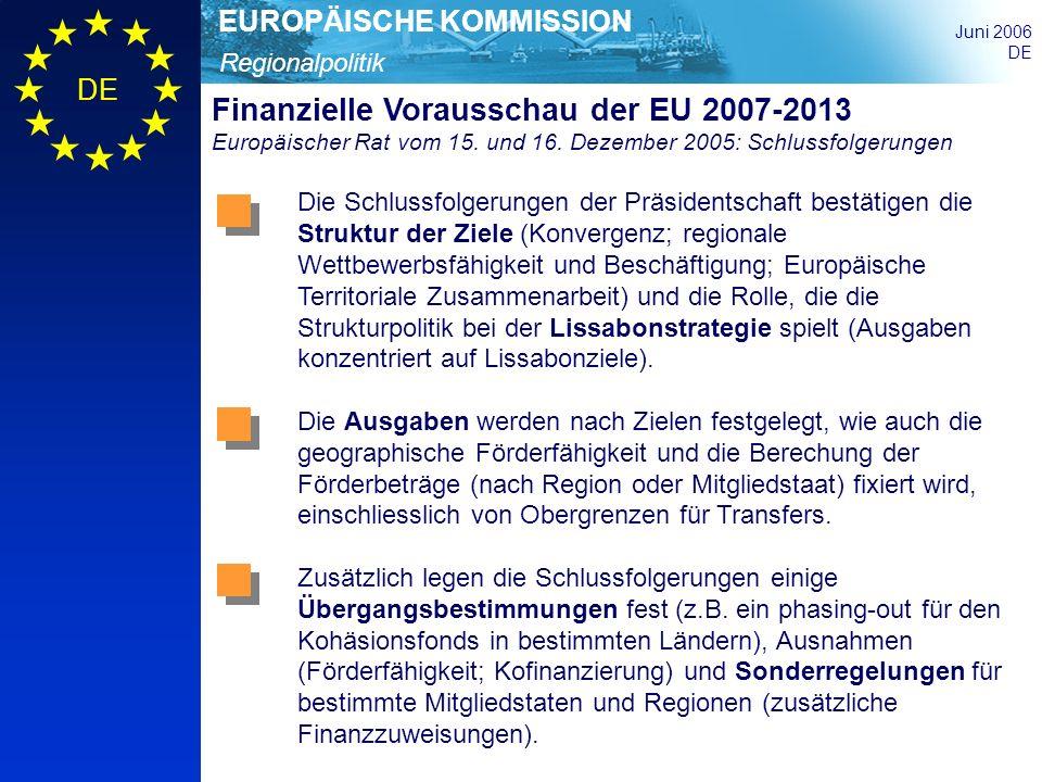Finanzielle Vorausschau der EU 2007-2013 Europäischer Rat vom 15