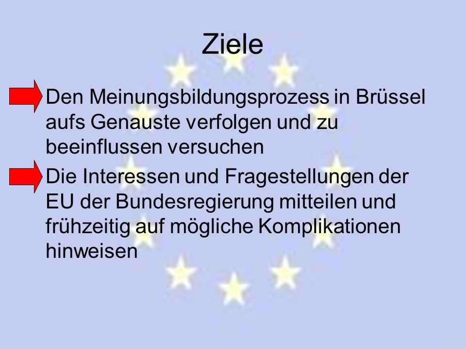 Ziele Den Meinungsbildungsprozess in Brüssel aufs Genauste verfolgen und zu beeinflussen versuchen.