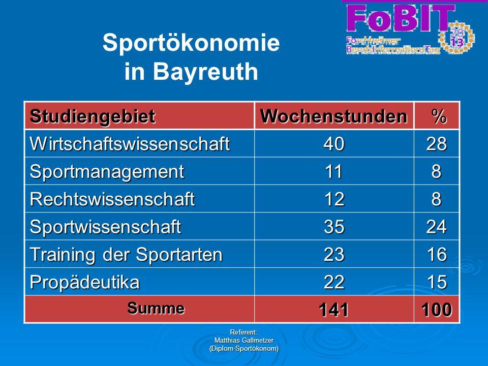 Sportökonomie in Bayreuth