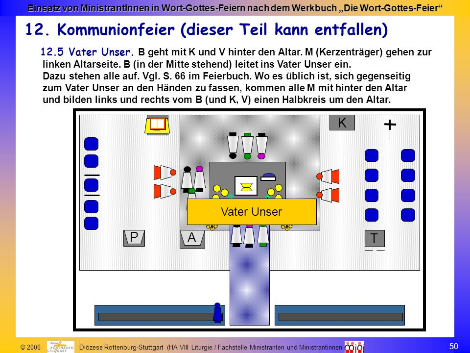 12. Kommunionfeier (dieser Teil kann entfallen)