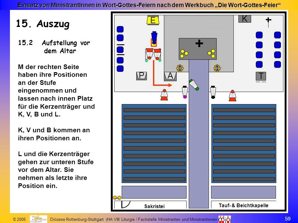 15. Auszug K E P A T 15.2 Aufstellung vor dem Altar
