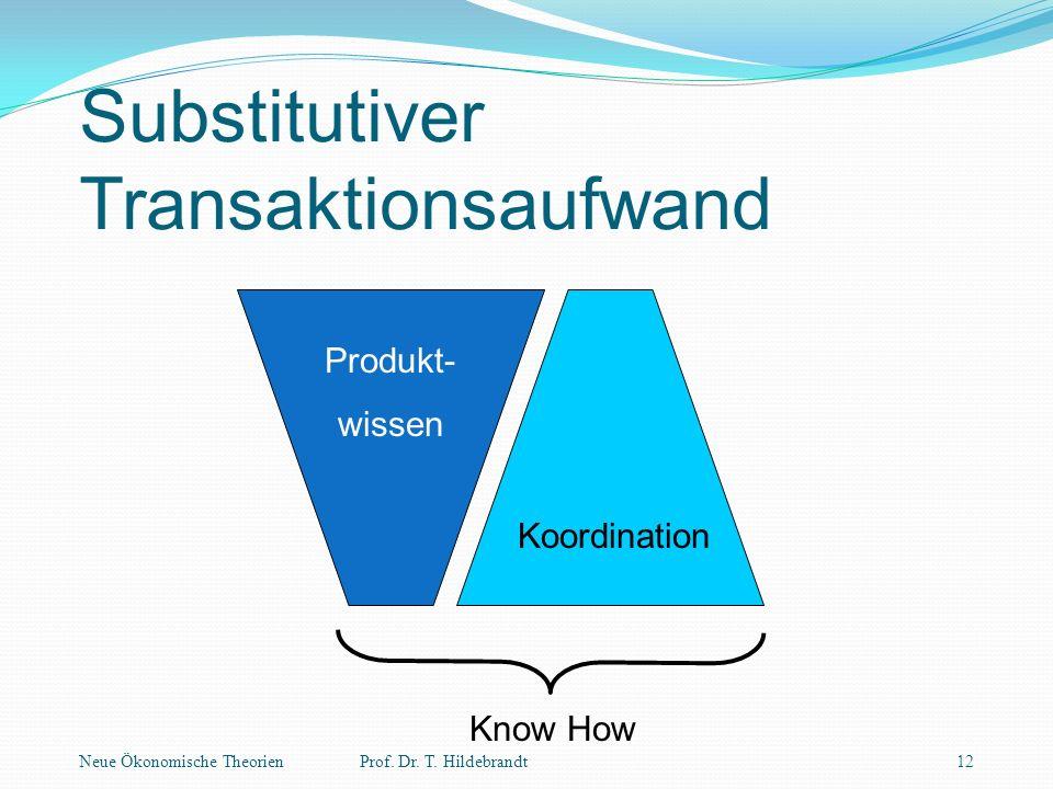 Substitutiver Transaktionsaufwand
