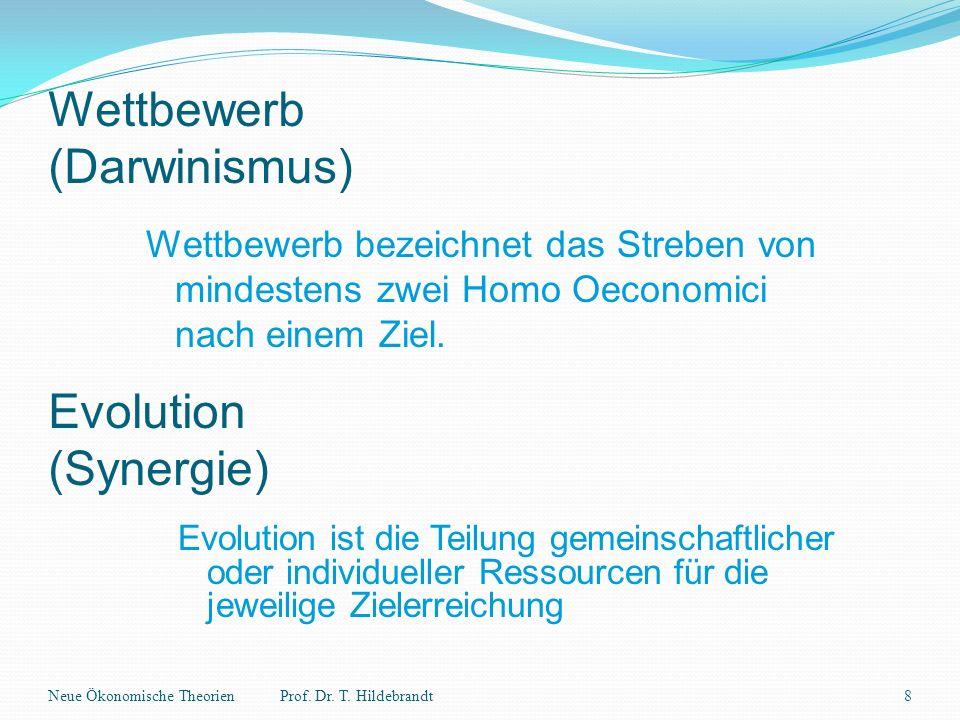 Wettbewerb (Darwinismus)