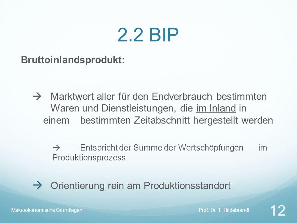 2.2 BIP Bruttoinlandsprodukt: