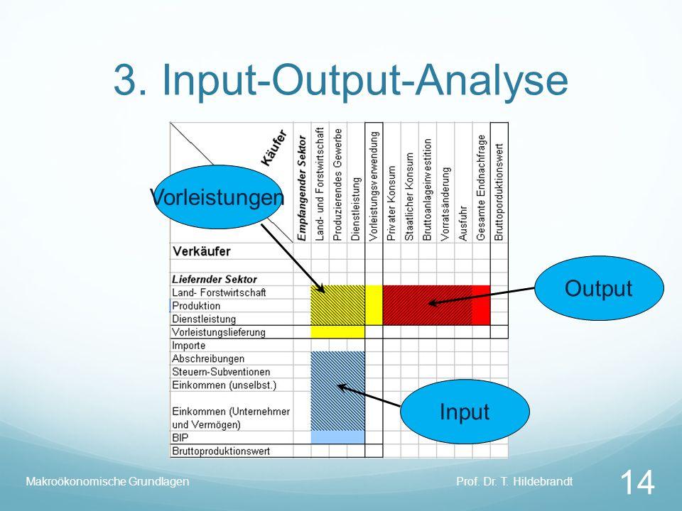 3. Input-Output-Analyse