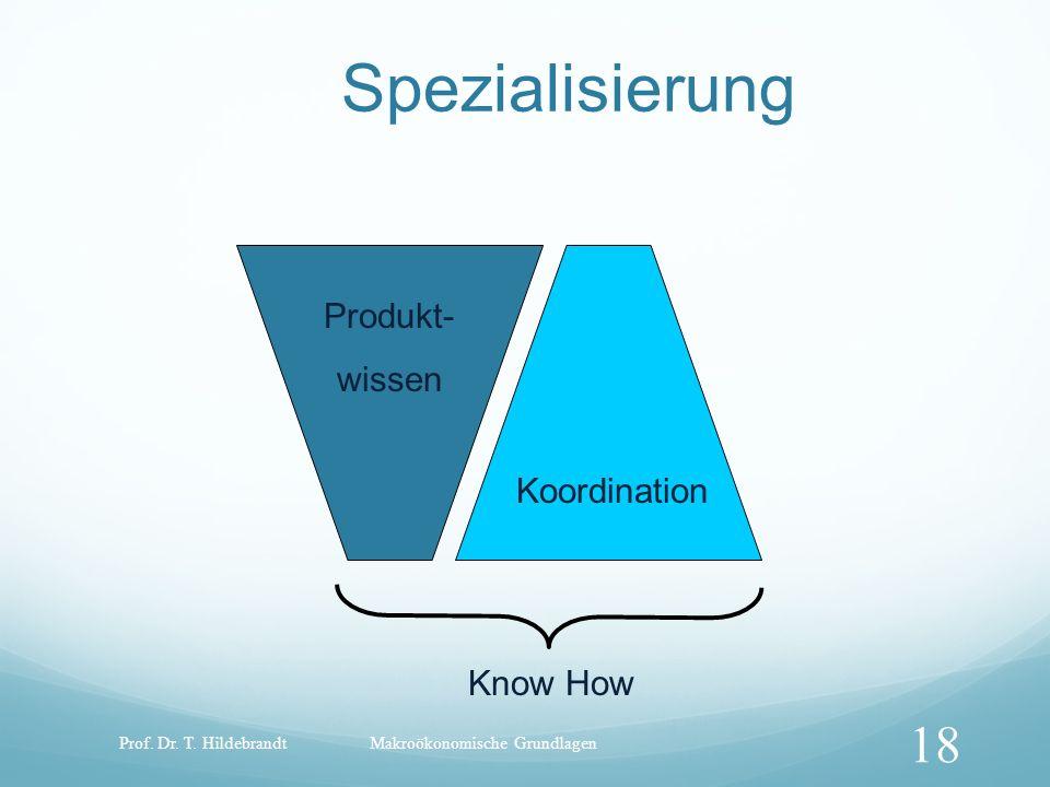 Spezialisierung Produkt- wissen Koordination Know How