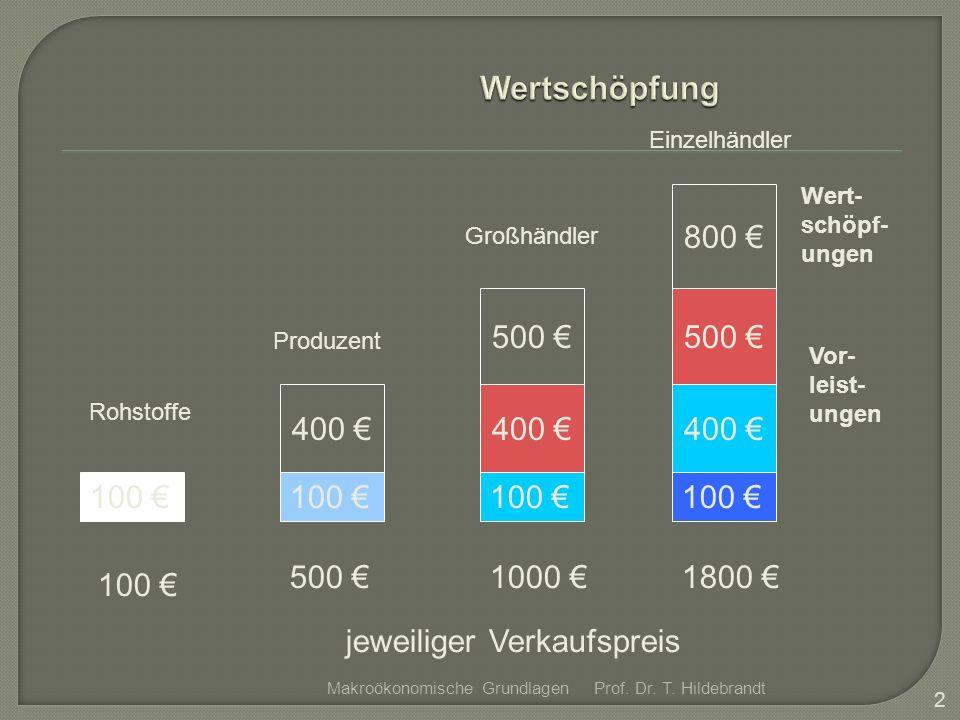 Wertschöpfung 800 € 500 € 500 € 400 € 400 € 400 € 100 € 100 € 100 €