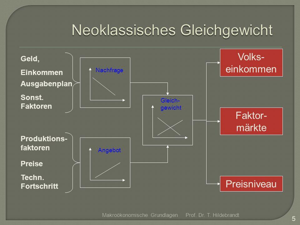 Neoklassisches Gleichgewicht