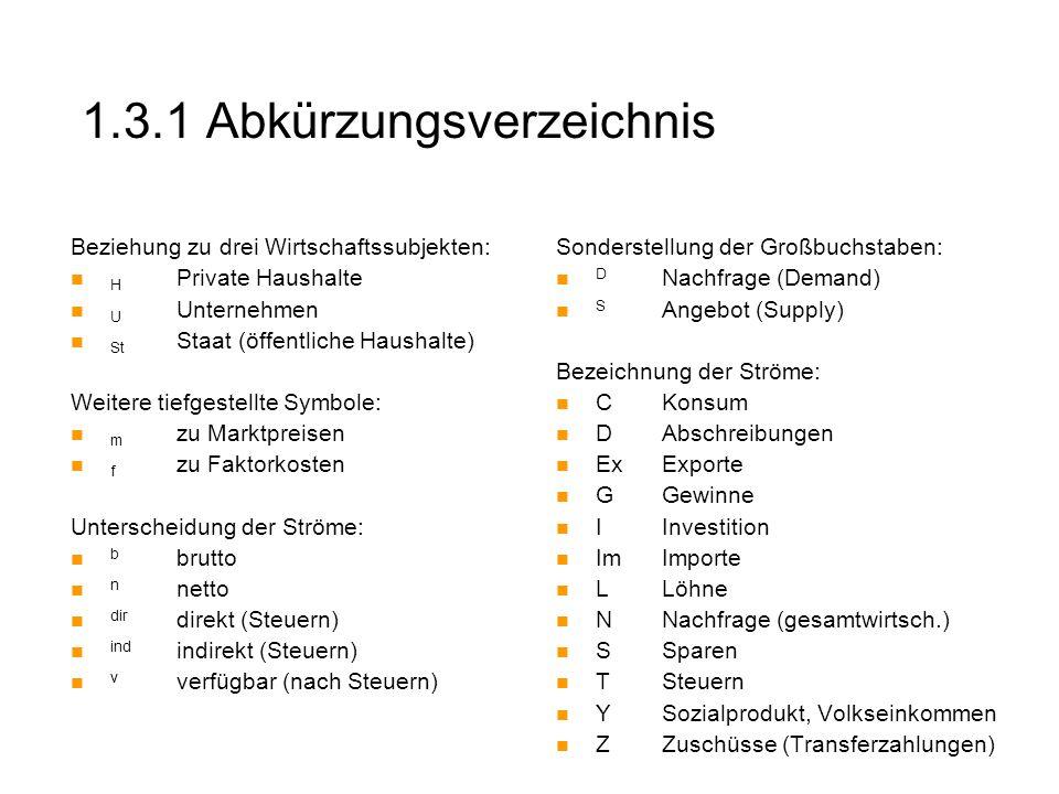 1.3.1 Abkürzungsverzeichnis