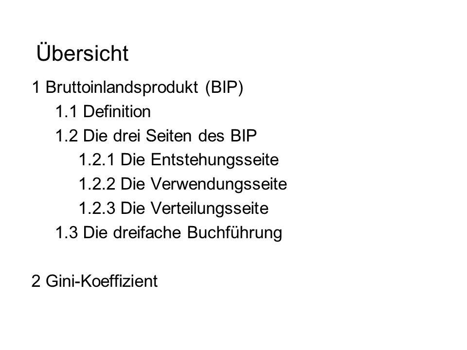 Übersicht 1 Bruttoinlandsprodukt (BIP) 1.1 Definition