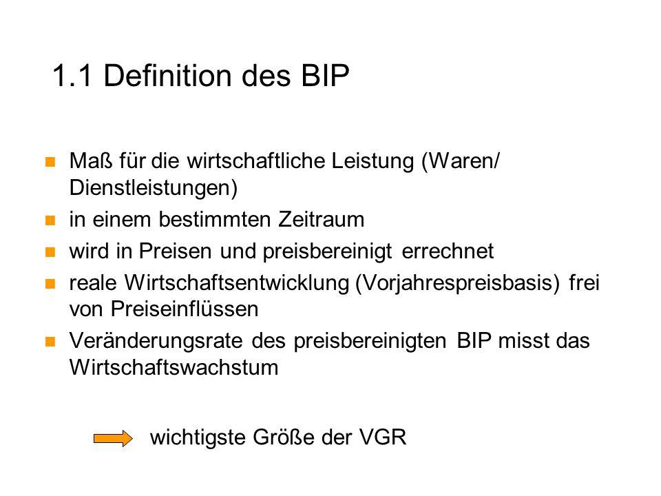 1.1 Definition des BIP Maß für die wirtschaftliche Leistung (Waren/ Dienstleistungen) in einem bestimmten Zeitraum.