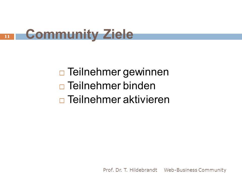 Community Ziele Teilnehmer gewinnen Teilnehmer binden
