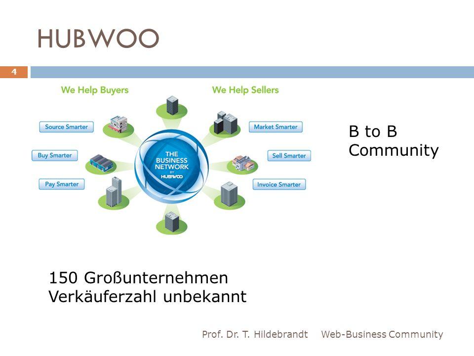HUBWOO B to B Community 150 Großunternehmen Verkäuferzahl unbekannt