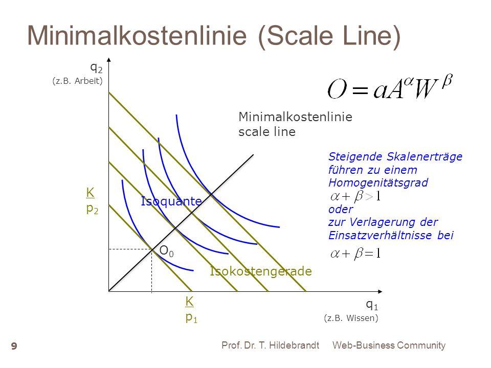 Minimalkostenlinie (Scale Line)