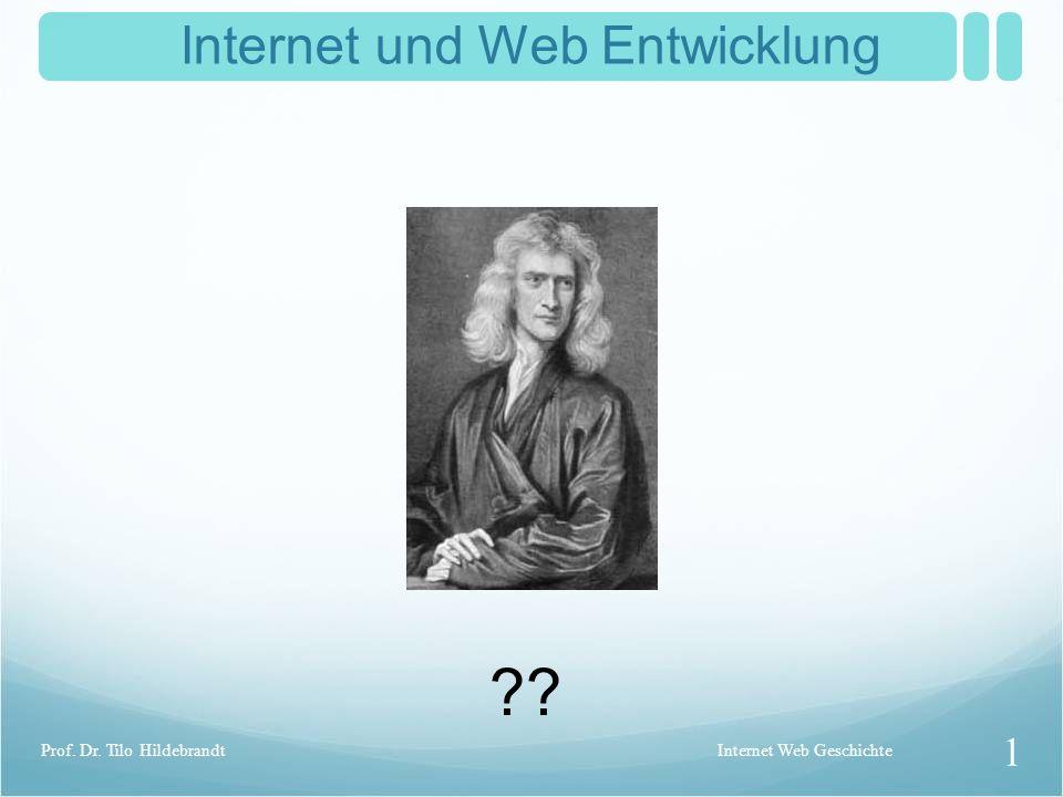 Internet und Web Entwicklung