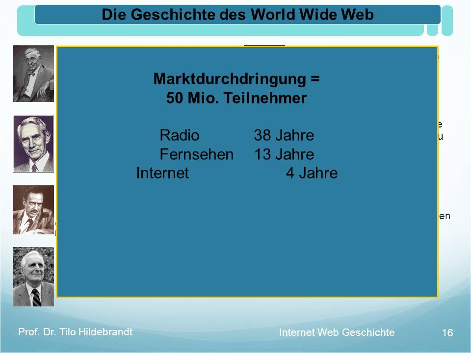 Die Geschichte des World Wide Web