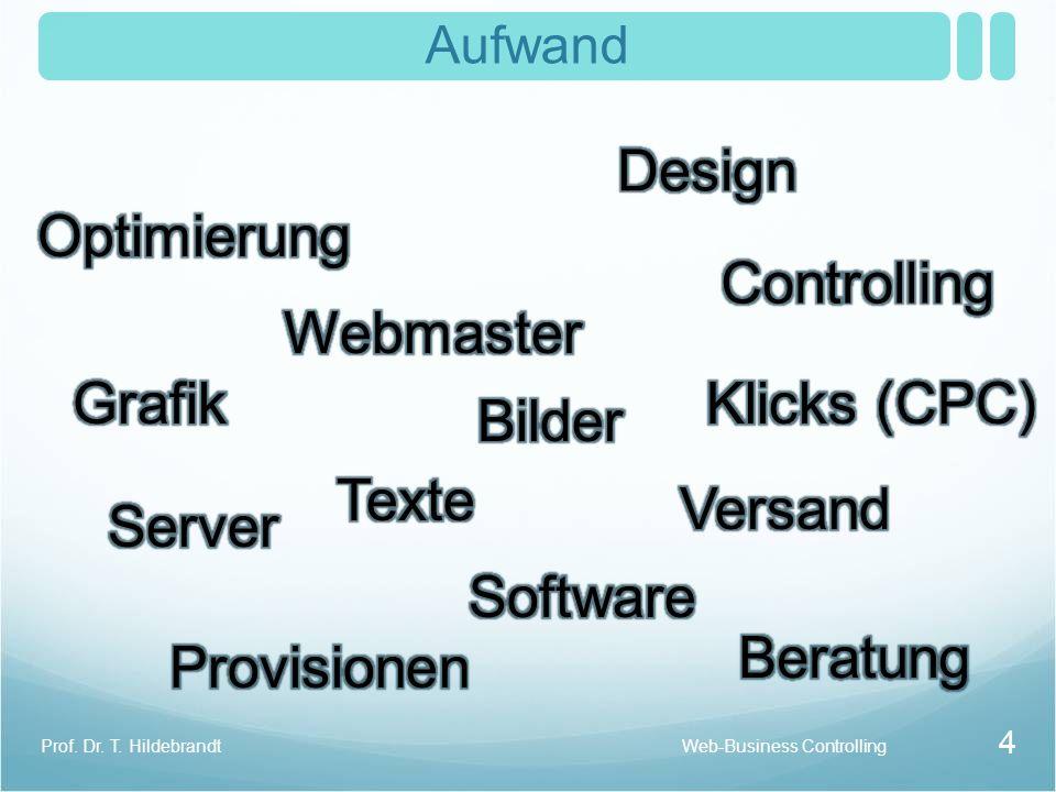 Design Optimierung Controlling Webmaster Grafik Klicks (CPC) Bilder