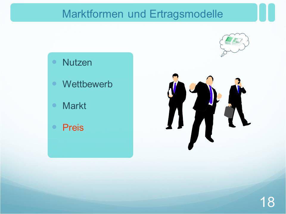 Marktformen und Ertragsmodelle