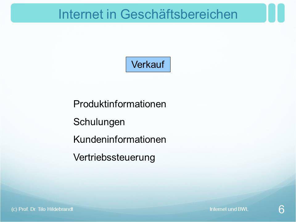Internet in Geschäftsbereichen