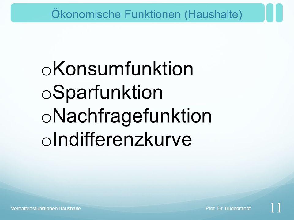 Ökonomische Funktionen (Haushalte)