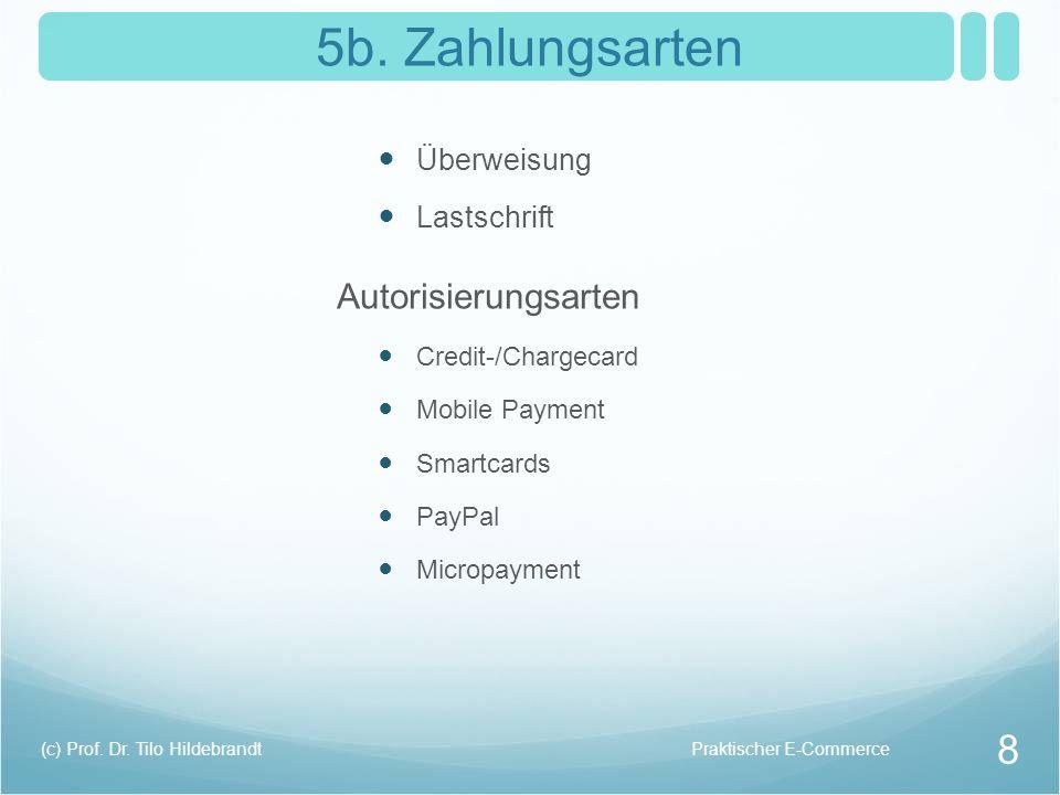 5b. Zahlungsarten Autorisierungsarten Überweisung Lastschrift