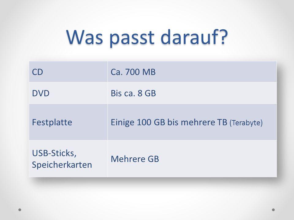 Was passt darauf CD Ca. 700 MB DVD Bis ca. 8 GB Festplatte