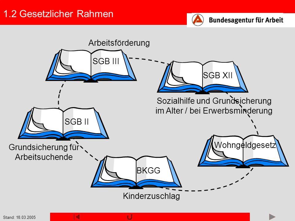1.2 Gesetzlicher Rahmen Arbeitsförderung SGB III SGB XII
