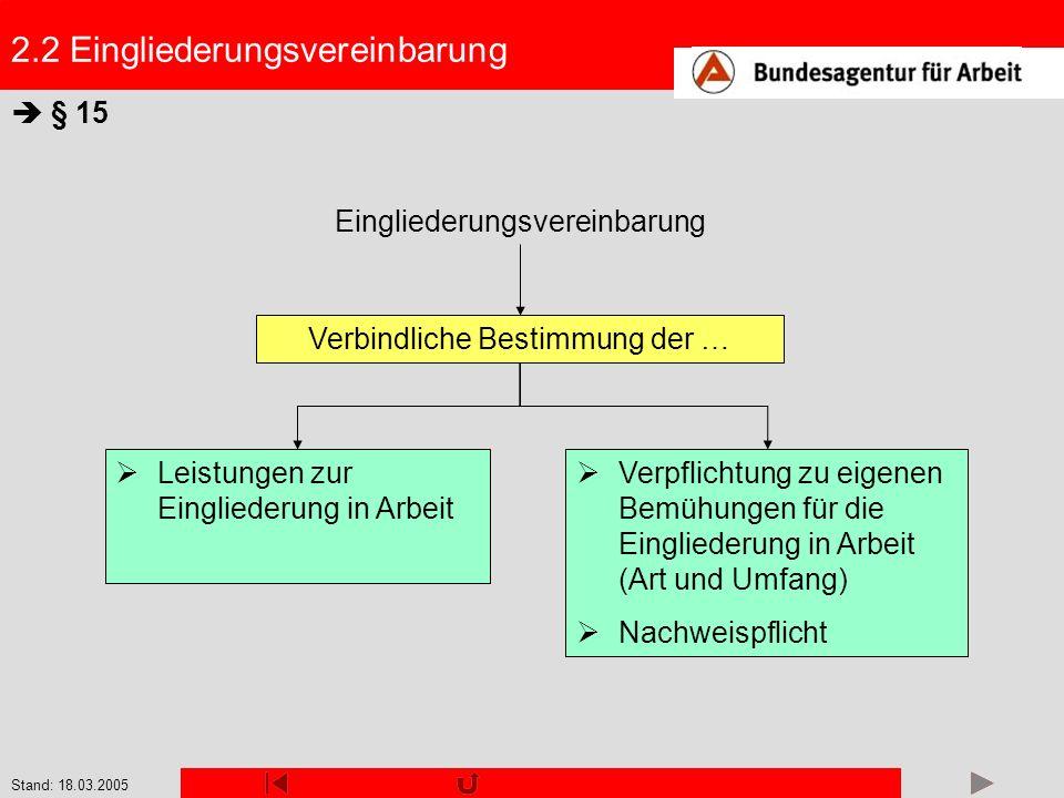 2.2 Eingliederungsvereinbarung