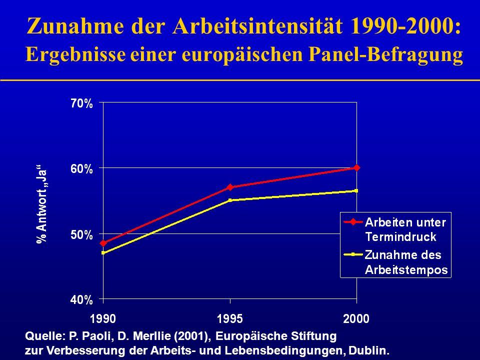 Zunahme der Arbeitsintensität 1990-2000: Ergebnisse einer europäischen Panel-Befragung