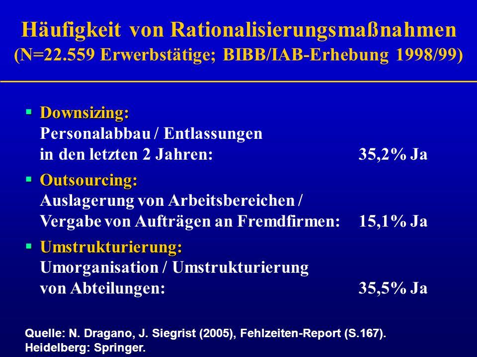 Häufigkeit von Rationalisierungsmaßnahmen (N=22