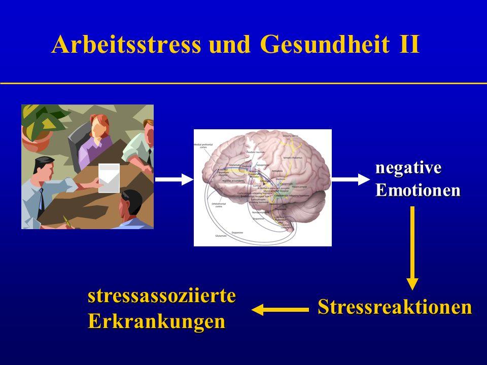 Arbeitsstress und Gesundheit II