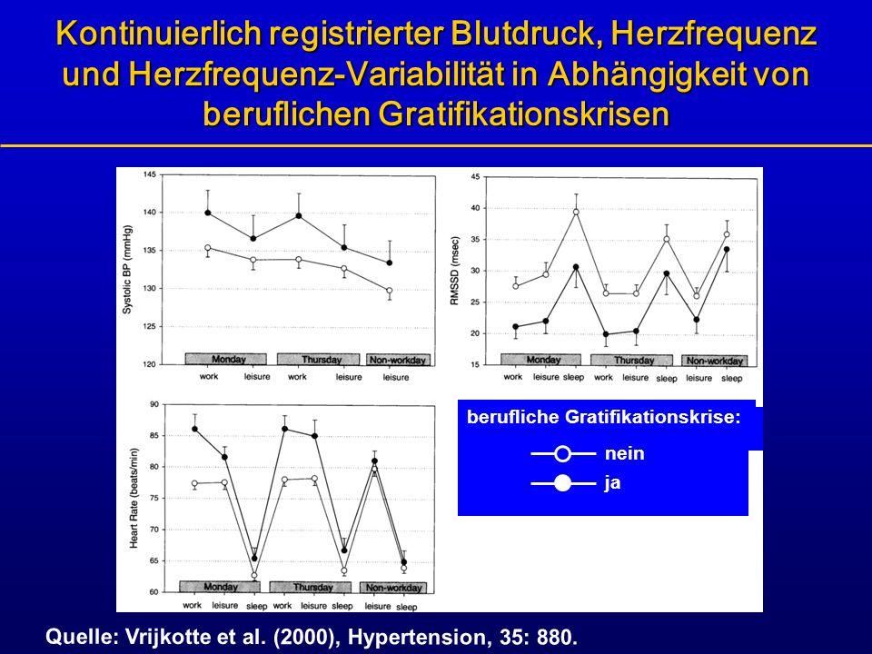 Kontinuierlich registrierter Blutdruck, Herzfrequenz und Herzfrequenz-Variabilität in Abhängigkeit von beruflichen Gratifikationskrisen