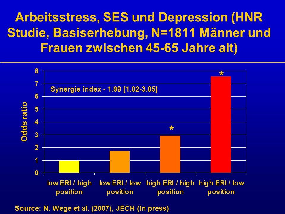 Arbeitsstress, SES und Depression (HNR Studie, Basiserhebung, N=1811 Männer und Frauen zwischen 45-65 Jahre alt)
