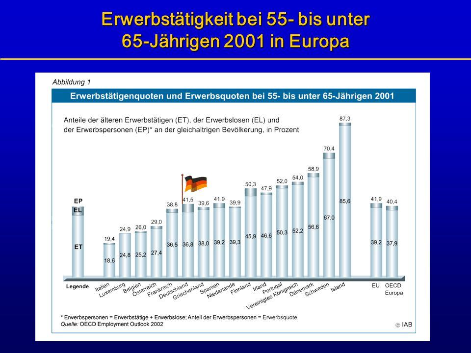 Erwerbstätigkeit bei 55- bis unter 65-Jährigen 2001 in Europa