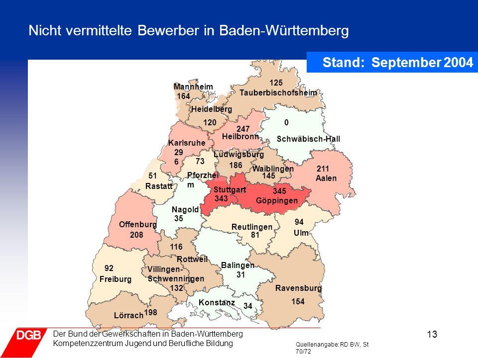 Nicht vermittelte Bewerber in Baden-Württemberg