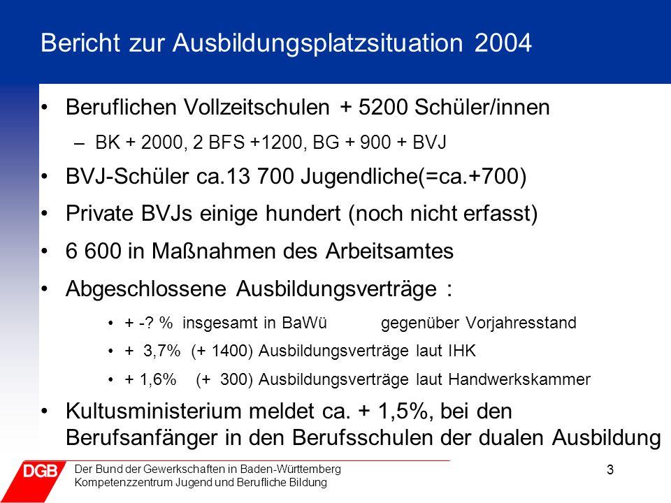 Bericht zur Ausbildungsplatzsituation 2004