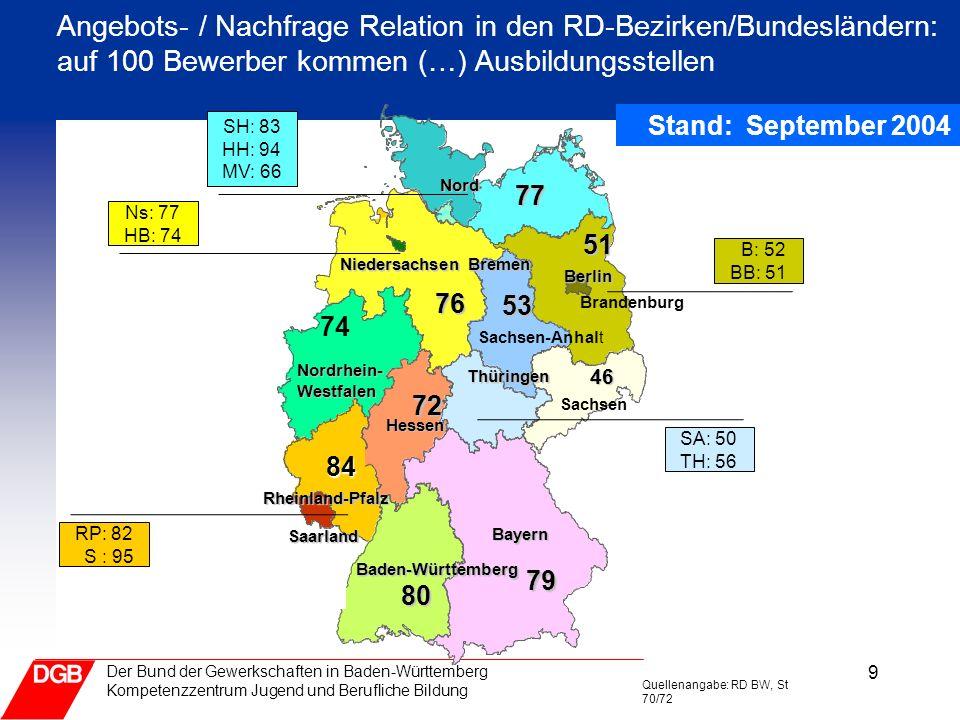 Angebots- / Nachfrage Relation in den RD-Bezirken/Bundesländern: auf 100 Bewerber kommen (…) Ausbildungsstellen