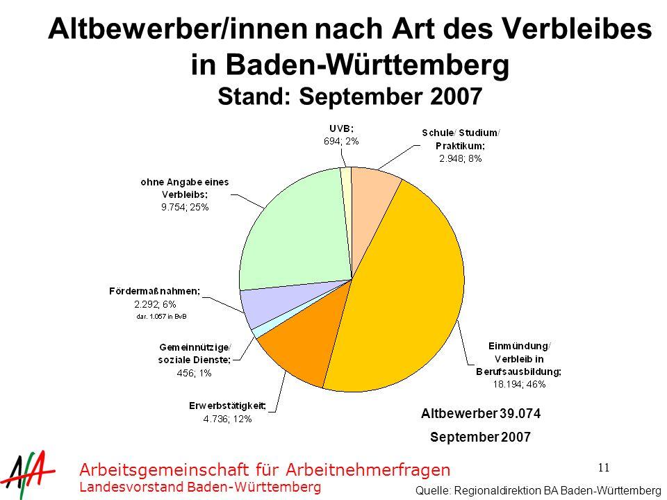 Altbewerber/innen nach Art des Verbleibes in Baden-Württemberg Stand: September 2007